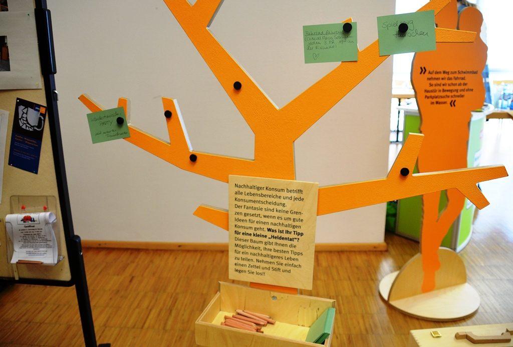 Ein Heldenbaum wartet auf gute Ideen für nachhaltigen Konsum in allen Lebensbereichen. (Foto: © Martina Hörle)